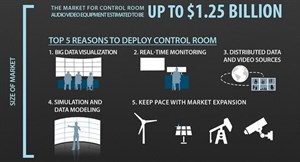 Control Room Infographic